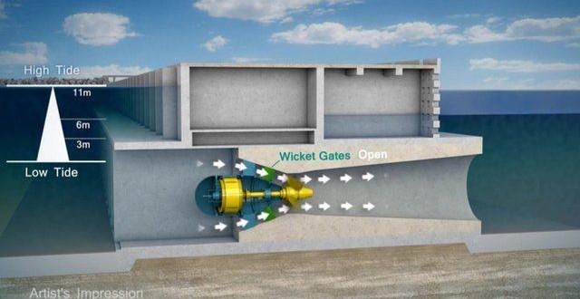 Megépülhet a világ első dagály-apály erőműve
