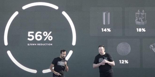 3 év múlva hatalmasat csökkenhet a Tesla akkumulátorok ára